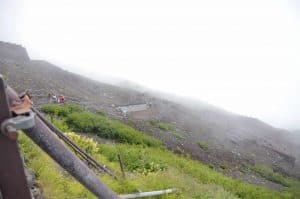 Climbing Mt Fuji Mountain